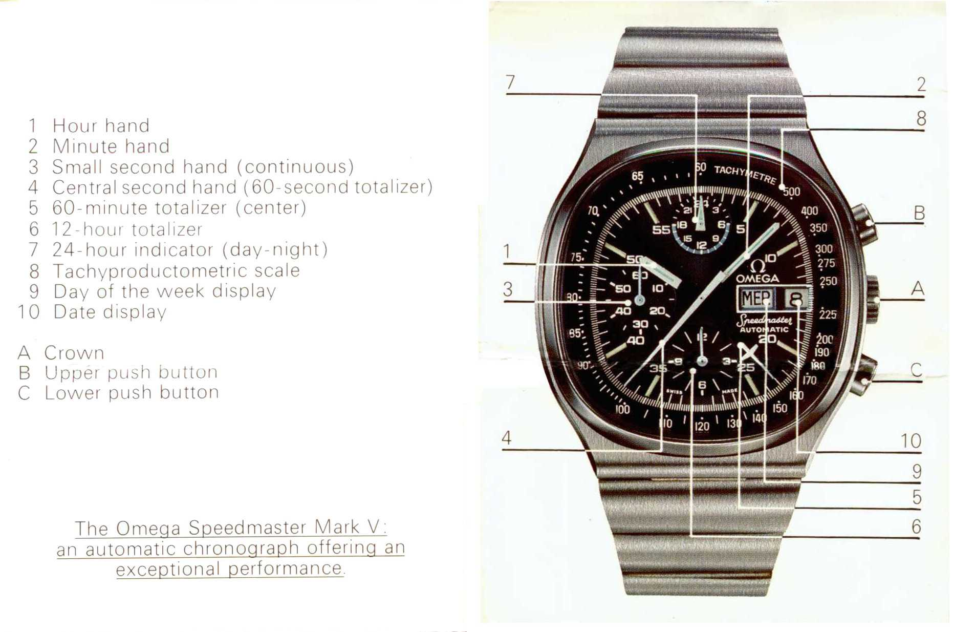 Omega Chronograph Instructions Directions Watch Diagram