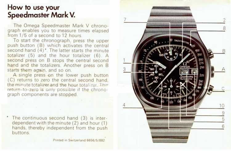 How to use the watch... Click on picture to enlarge in a new window...